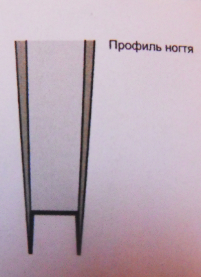 особенностями ногтей формы